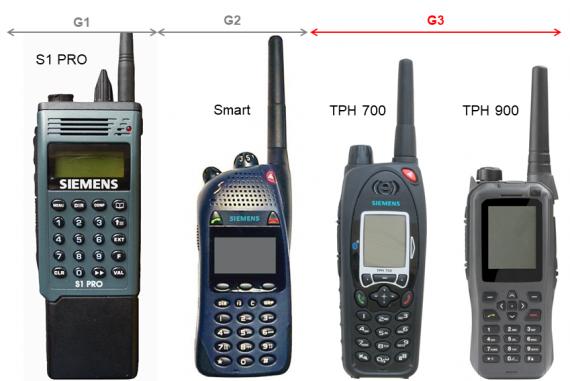Vous voyez ici des appareils Polycom
