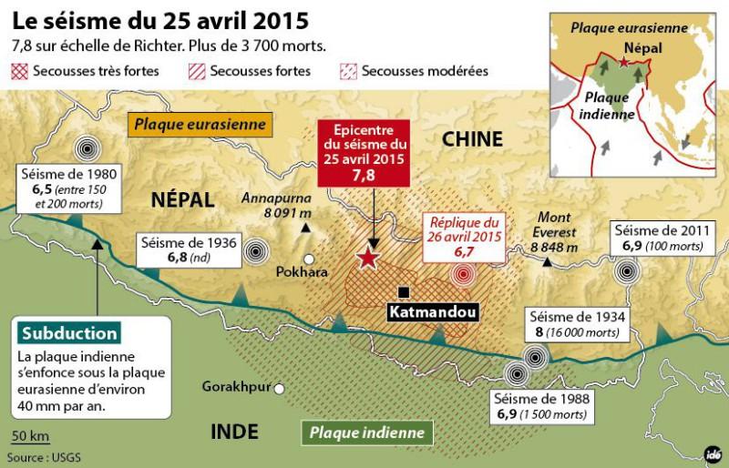 Karte Nepal