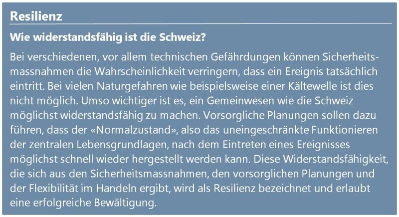Infografik zum Begriff Resilienz: Wie widerstandsfähig ist die Schweiz? Bei verschiedenen, vor allem technischen Gefährdungen können Sicherheitsmassnahmen die Wahrscheinlichkeit verringern, dass ein Ereignis tatsächlich eintritt. Bei vielen Naturgefahren wie beispielsweise einer Kältewelle ist dies nicht möglich. Umso wichtiger ist es, ein Gemeinwesen wie die Schweiz möglichst widerstandsfähig zu machen. Vorsorgliche Planungen sollen dazu führen, dass der «Normalzustand», also das uneingeschränkte Funktionieren der zentralen Lebensgrundlagen, nach dem Eintreten eines Ereignisses möglichst schnell wieder hergestellt werden kann. Diese Widerstandsfähigkeit, die sich aus den Sicherheitsmassnahmen, den vorsorglichen Planungen und der die Flexibilität im Handeln ergibt, wird als Resilienz bezeichnet und erlaubt eine erfolgreiche Bewältigung.