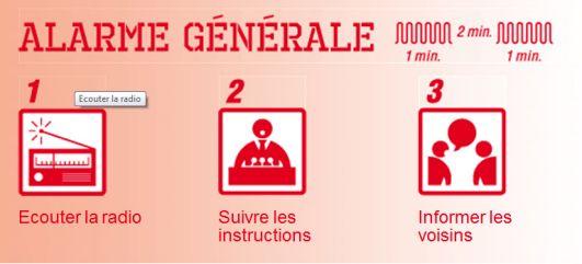 Alarme générale: 1. Ecouter la radio 2. Suivre les instructions 3. Informer les voisins