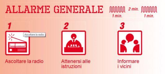 Allarme generale: 1. Ascoltare la radio 2. Attenersi alle istruzioni 3. Informare i vicini